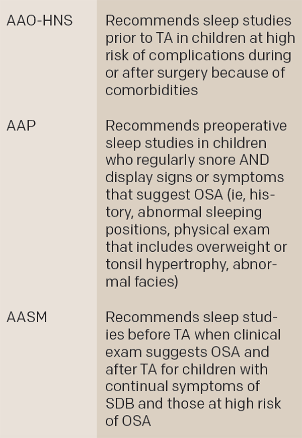 Key Differences among Three Guidelines