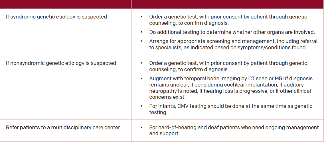 Table 2: ACMG Suggested Use of Genetic Testing for Clinical Evaluation of Hearing Loss