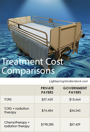 Treatment Cost Comparisons
