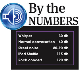 By the NUMBERS: Whisper(30 db), Normal conversation (60 db), Street noise (80-90 db), iPod Shuffle (115 db), Rock concert (120 db)